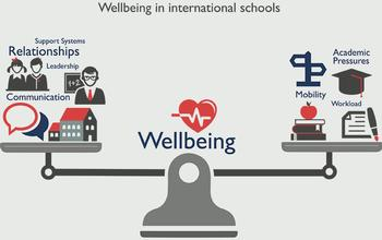 Wellbeing Ranks High Among  International School Staff & Students