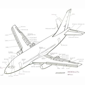Lessons on EdTech Integration From the Boeing 737 MAX Disasters